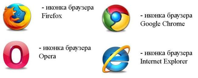 иконки браузеров